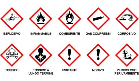 nuovi-pittogrammi-rischio-chimico